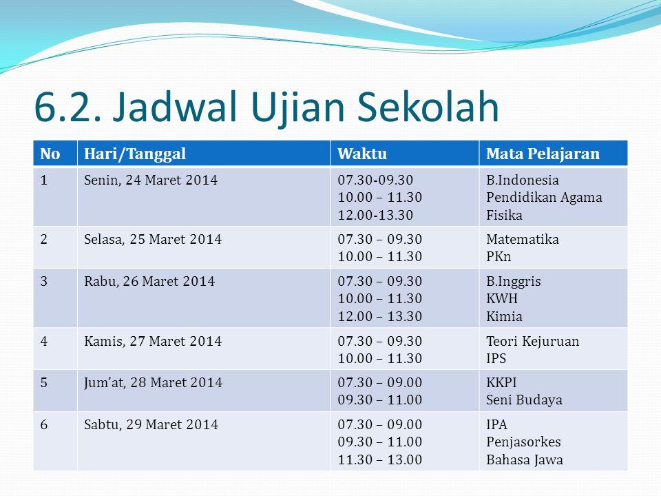 6.1 Jadwal Ujian Ciri Khusus NoHari/TanggalWaktuJam Pelajaran 1Kamis, 20 Maret 201407.30 – 09.00 09.30 – 11.00 Aqidah Akhlaq 2Jum'at, 21 Maret 201407.30 – 09.00 09.30 – 11.00 Tarekh Al Qur'an 3Sabtu, 22 Maret 201407.30 – 09.00 09.30 – 11.00 Ibadah Kemuhammadiyahan