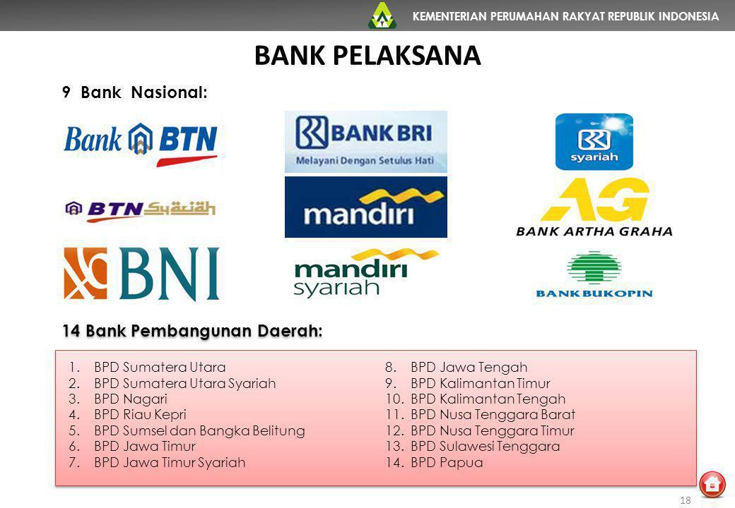 KEMENTERIAN PERUMAHAN RAKYAT REPUBLIK INDONESIA 9 Bank Nasional: BANK PELAKSANA 1.BPD Sumatera Utara 2.BPD Sumatera Utara Syariah 3.BPD Nagari 4.BPD R