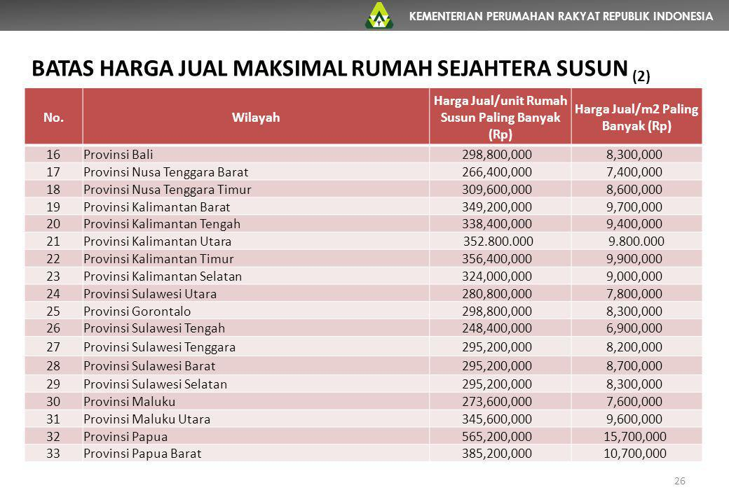 KEMENTERIAN PERUMAHAN RAKYAT REPUBLIK INDONESIA No.Wilayah Harga Jual/unit Rumah Susun Paling Banyak (Rp) Harga Jual/m2 Paling Banyak (Rp) 16Provinsi