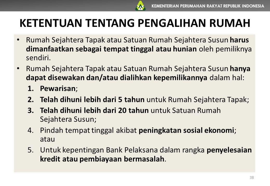 KEMENTERIAN PERUMAHAN RAKYAT REPUBLIK INDONESIA KETENTUAN TENTANG PENGALIHAN RUMAH Rumah Sejahtera Tapak atau Satuan Rumah Sejahtera Susun harus diman