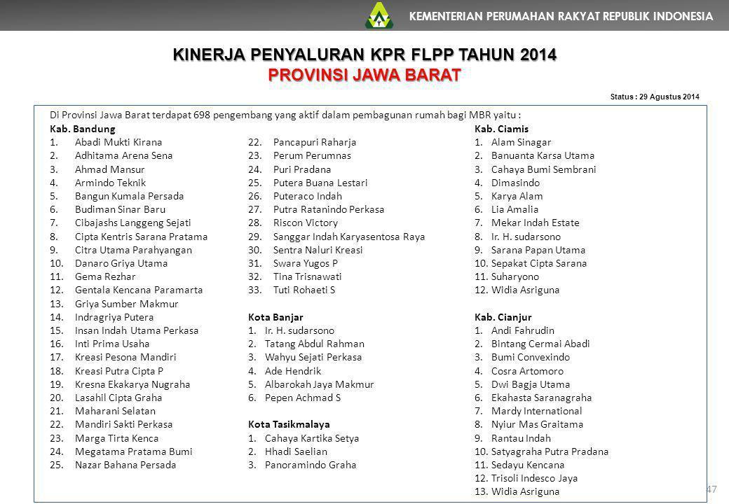 KEMENTERIAN PERUMAHAN RAKYAT REPUBLIK INDONESIA 47 Status : 29 Agustus 2014 Di Provinsi Jawa Barat terdapat 698 pengembang yang aktif dalam pembagunan