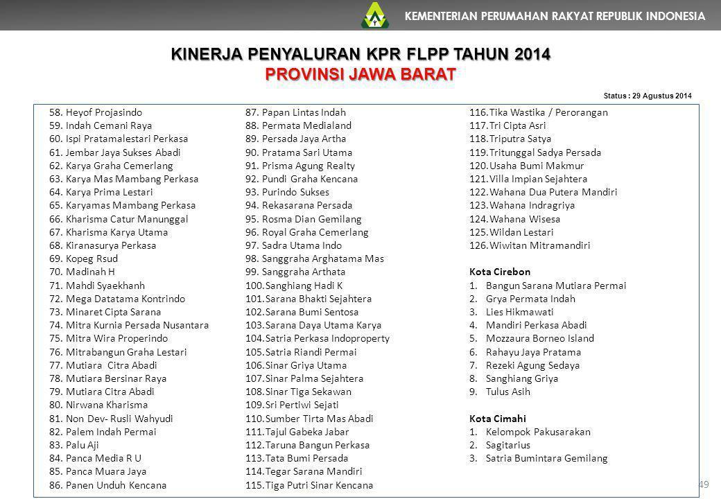 KEMENTERIAN PERUMAHAN RAKYAT REPUBLIK INDONESIA 49 Status : 29 Agustus 2014 58.Heyof Projasindo 59.Indah Cemani Raya 60.Ispi Pratamalestari Perkasa 61