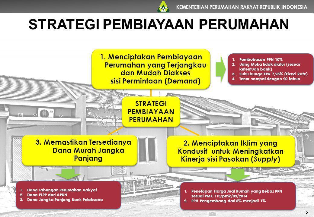 KEMENTERIAN PERUMAHAN RAKYAT REPUBLIK INDONESIA 46 No Bank Pelaksana 20102011201220132014Total UnitFLPP (Rp) UnitFLPP (Rp) UnitFLPP (Rp) UnitFLPP (Rp) UnitFLPP (Rp) UnitFLPP (Rp) 1BTN2.50275.86542.7071.448.53523.535986.37836.8741.973.463 7.214403.160 112.832 4.887.401 2BTN Syariah247861.00434.64868929.3811.83397.072 27915.046 3.829 176.933 3BNI12395291.248 41 1.643 4BRI682.90832517.163 1145.872 507 25.943 5BRISyariah683.47477544.154 60536.585 1.448 84.213 6Mandiri21210.3281.20769.976 28617.123 1.705 97.427 7 Mandiri Syariah 261.413 251.368 51 2.781 8Bukopin1123.8881576.16991049.452 1.179 59.509 Jumlah 2.52676.65143.8231.487.07124.7411.039.03341.9792.253.941 8.523479.153 121.592 5.335.850 Dalam Rp.