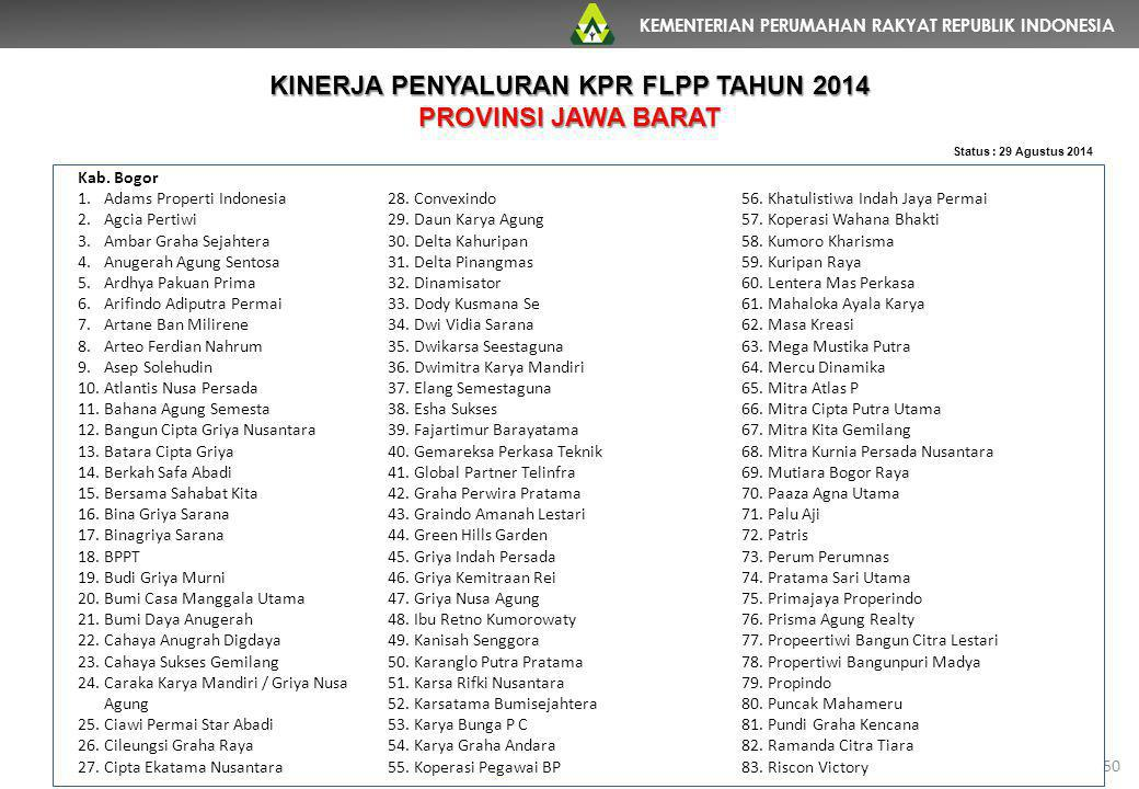 KEMENTERIAN PERUMAHAN RAKYAT REPUBLIK INDONESIA 50 Status : 29 Agustus 2014 Kab. Bogor 1.Adams Properti Indonesia 2.Agcia Pertiwi 3.Ambar Graha Sejaht