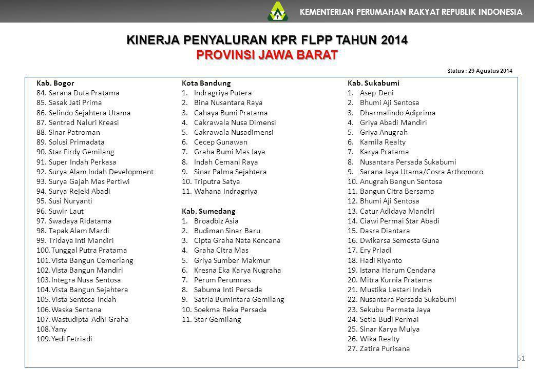 KEMENTERIAN PERUMAHAN RAKYAT REPUBLIK INDONESIA 51 Status : 29 Agustus 2014 Kab. Bogor 84.Sarana Duta Pratama 85.Sasak Jati Prima 86.Selindo Sejahtera