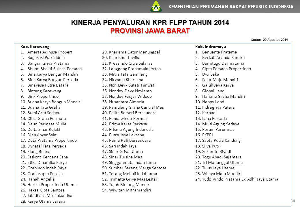 KEMENTERIAN PERUMAHAN RAKYAT REPUBLIK INDONESIA 54 Status : 29 Agustus 2014 Kab. Karawang 1.Amarta Adinusa Properti 2.Bagasasi Putra Idola 3.Bangun Gr