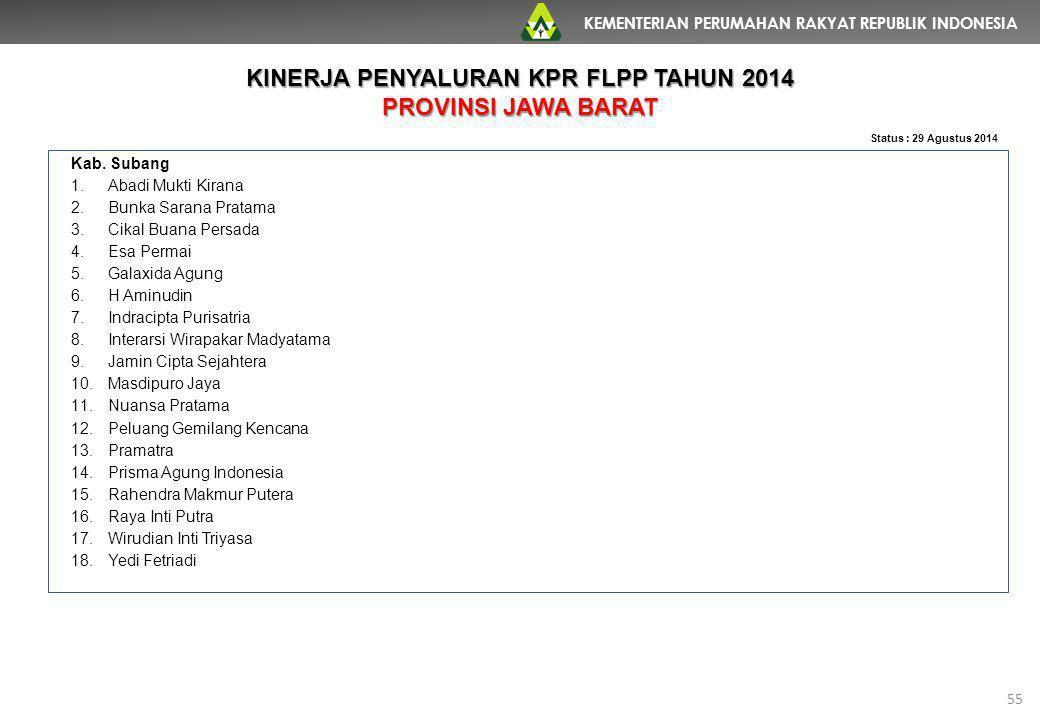 KEMENTERIAN PERUMAHAN RAKYAT REPUBLIK INDONESIA 55 Status : 29 Agustus 2014 Kab. Subang 1.Abadi Mukti Kirana 2.Bunka Sarana Pratama 3.Cikal Buana Pers