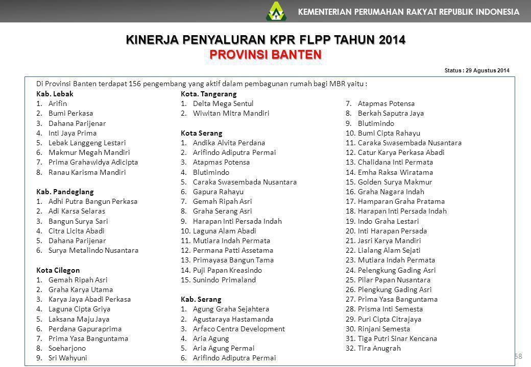 KEMENTERIAN PERUMAHAN RAKYAT REPUBLIK INDONESIA 58 Status : 29 Agustus 2014 Di Provinsi Banten terdapat 156 pengembang yang aktif dalam pembagunan rum
