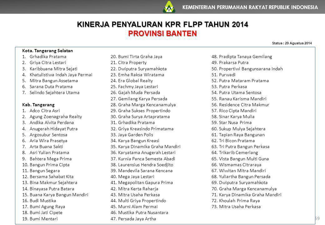 KEMENTERIAN PERUMAHAN RAKYAT REPUBLIK INDONESIA 59 Status : 29 Agustus 2014 Kota. Tangerang Selatan 1.Grhadika Pratama 2.Griya Citra Lestari 3.Karibbu