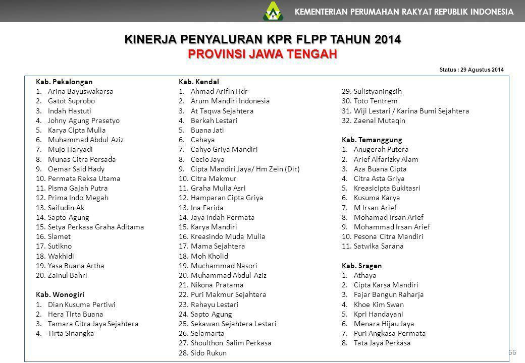 KEMENTERIAN PERUMAHAN RAKYAT REPUBLIK INDONESIA 66 Status : 29 Agustus 2014 Kab. Pekalongan 1.Arina Bayuswakarsa 2.Gatot Suprobo 3.Indah Hastuti 4.Joh