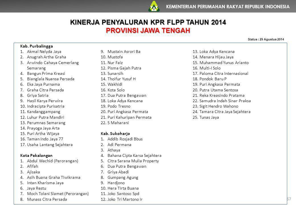 KEMENTERIAN PERUMAHAN RAKYAT REPUBLIK INDONESIA 67 Status : 29 Agustus 2014 Kab. Purbalingga 1.Akmal Nelyda Jaya 2.Anugrah Artha Graha 3.Arwindo Cahay