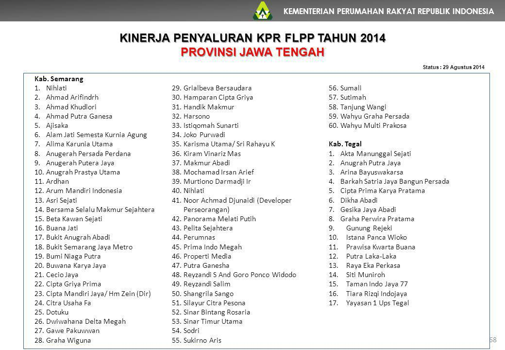 KEMENTERIAN PERUMAHAN RAKYAT REPUBLIK INDONESIA 68 Status : 29 Agustus 2014 Kab. Semarang 1.Nihlati 2.Ahmad Arifindrh 3.Ahmad Khudlori 4.Ahmad Putra G