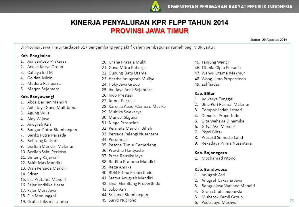 KEMENTERIAN PERUMAHAN RAKYAT REPUBLIK INDONESIA 75 Status : 29 Agustus 2014 Di Provinsi Jawa Timur terdapat 317 pengembang yang aktif dalam pembagunan
