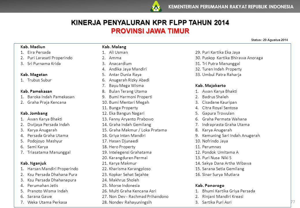 KEMENTERIAN PERUMAHAN RAKYAT REPUBLIK INDONESIA 77 Status : 29 Agustus 2014 Kab. Madiun 1.Eira Persada 2.Puri Larasati Properindo 3.Sri Purnama Krida