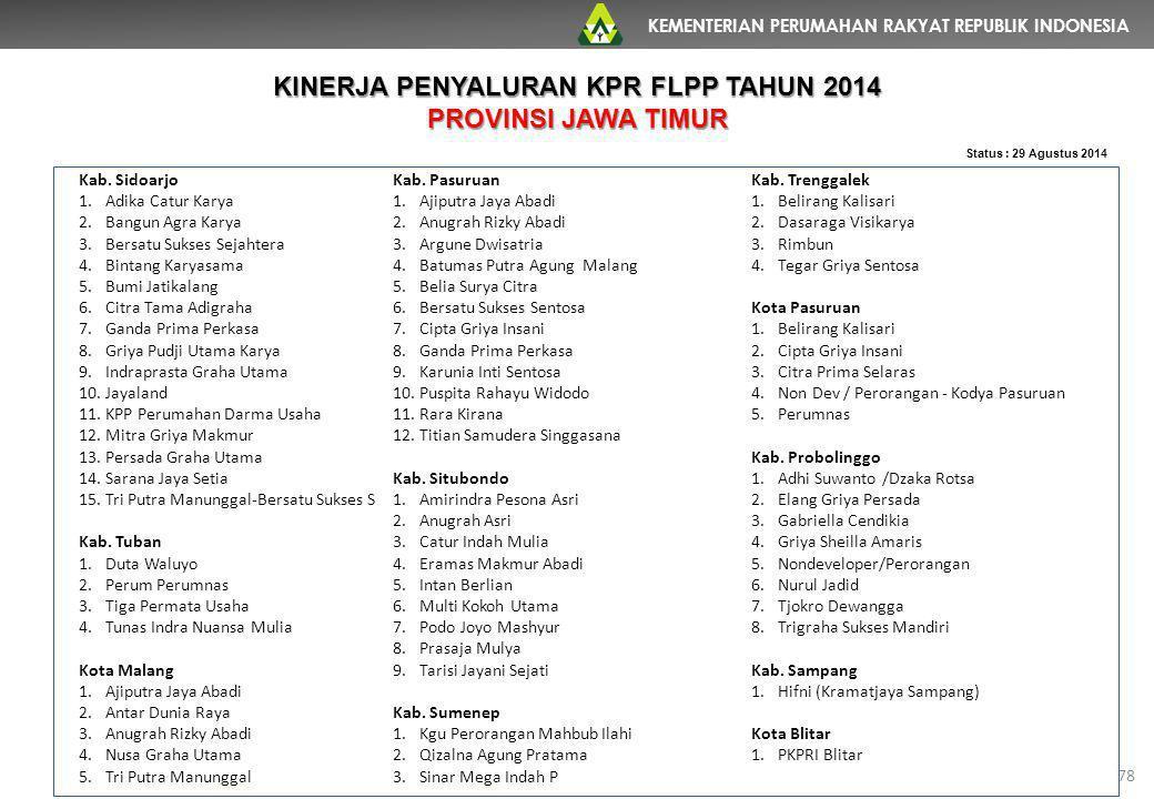 KEMENTERIAN PERUMAHAN RAKYAT REPUBLIK INDONESIA 78 Status : 29 Agustus 2014 Kab. Sidoarjo 1.Adika Catur Karya 2.Bangun Agra Karya 3.Bersatu Sukses Sej