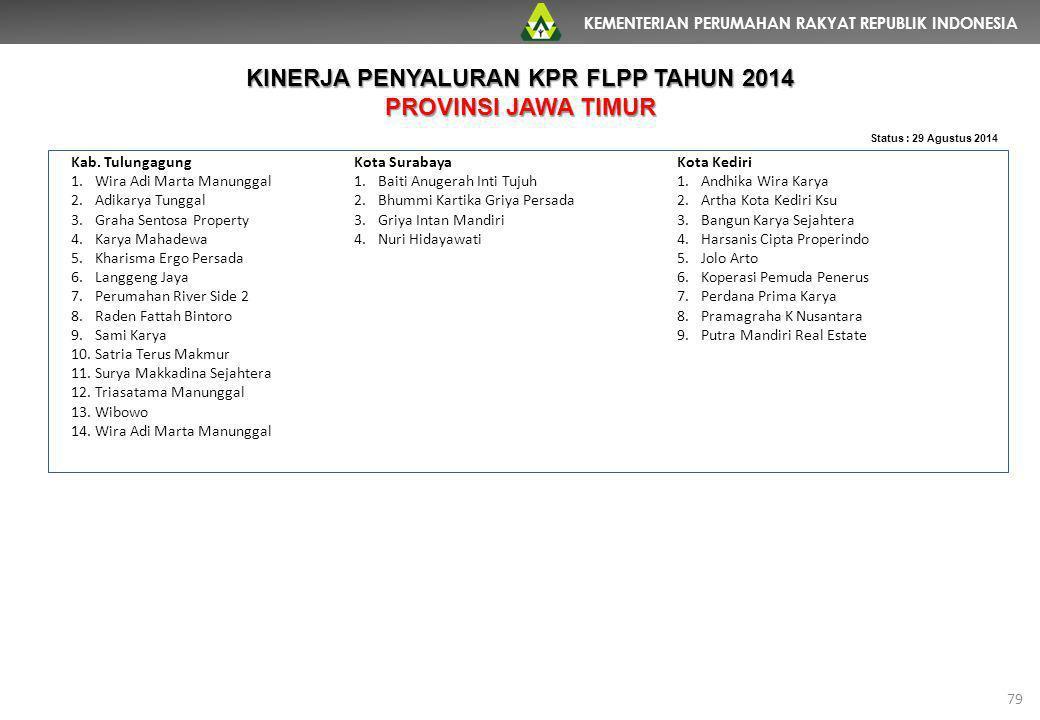 KEMENTERIAN PERUMAHAN RAKYAT REPUBLIK INDONESIA 79 Status : 29 Agustus 2014 Kab. Tulungagung 1.Wira Adi Marta Manunggal 2.Adikarya Tunggal 3.Graha Sen
