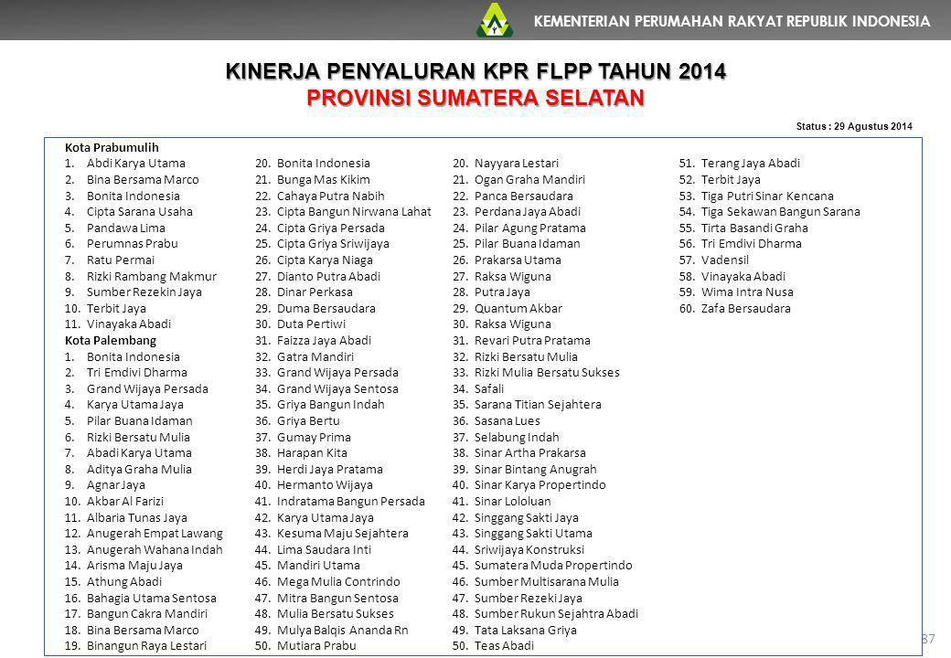 KEMENTERIAN PERUMAHAN RAKYAT REPUBLIK INDONESIA 87 Status : 29 Agustus 2014 Kota Prabumulih 1.Abdi Karya Utama 2.Bina Bersama Marco 3.Bonita Indonesia