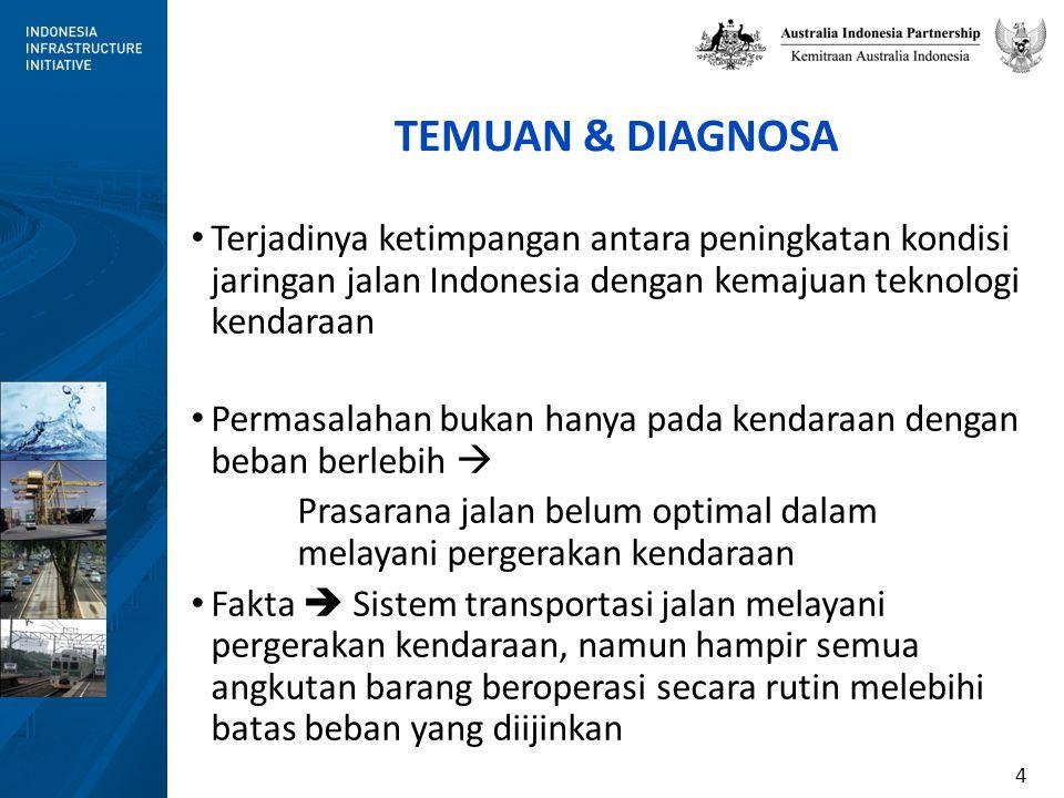 4 TEMUAN & DIAGNOSA Terjadinya ketimpangan antara peningkatan kondisi jaringan jalan Indonesia dengan kemajuan teknologi kendaraan Permasalahan bukan