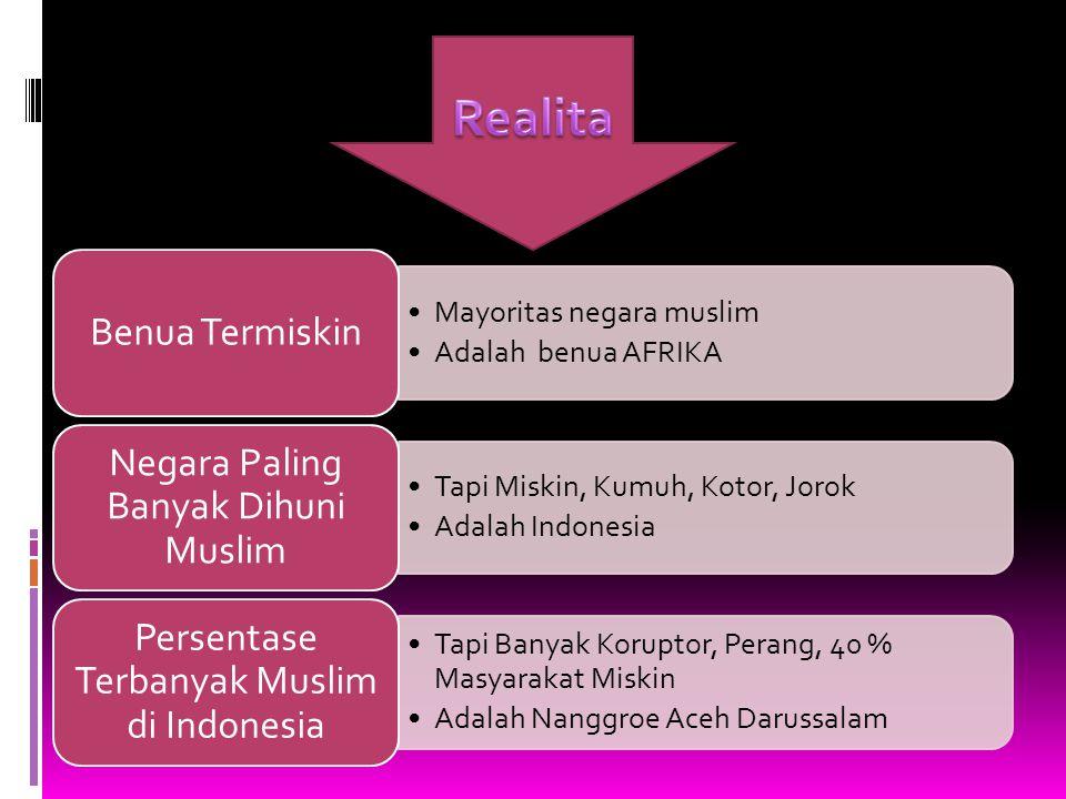 Mayoritas negara muslim Adalah benua AFRIKA Benua Termiskin Tapi Miskin, Kumuh, Kotor, Jorok Adalah Indonesia Negara Paling Banyak Dihuni Muslim Tapi Banyak Koruptor, Perang, 40 % Masyarakat Miskin Adalah Nanggroe Aceh Darussalam Persentase Terbanyak Muslim di Indonesia