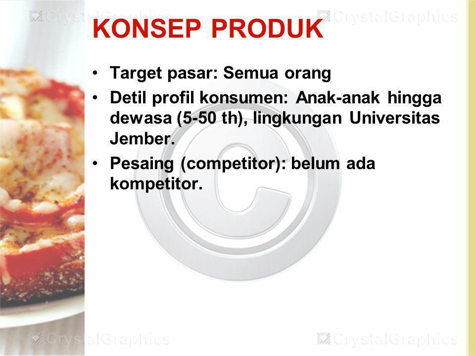 SPESIFIKASI PRODUK AKHIR Nama produk: Bowel (Abon Tewel) Nama dan alamat produsen: CV.