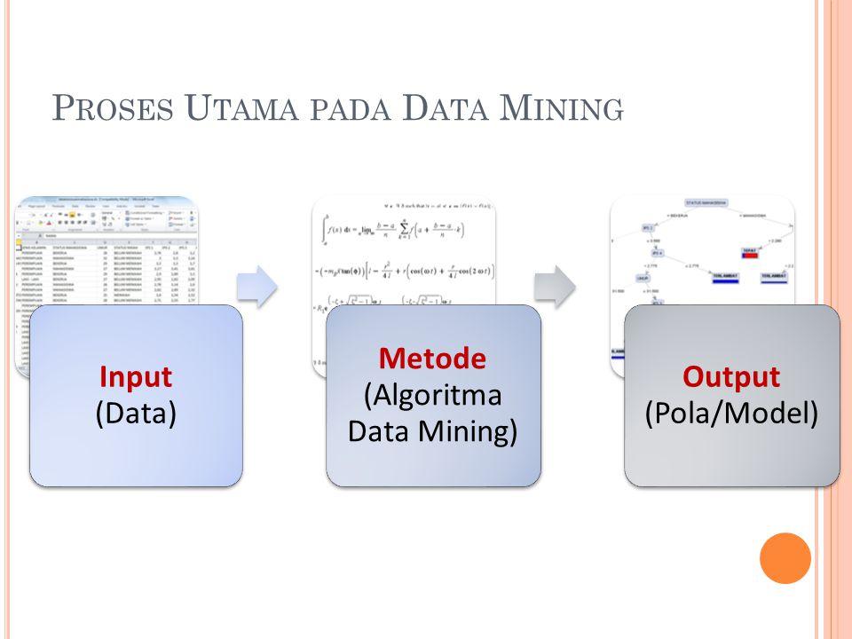 P ROSES U TAMA PADA D ATA M INING Input (Data) Metode (Algoritma Data Mining) Output (Pola/Model)