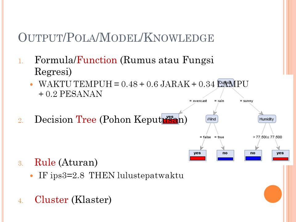 O UTPUT /P OLA /M ODEL /K NOWLEDGE 1. Formula/Function (Rumus atau Fungsi Regresi) WAKTU TEMPUH = 0.48 + 0.6 JARAK + 0.34 LAMPU + 0.2 PESANAN 2. Decis
