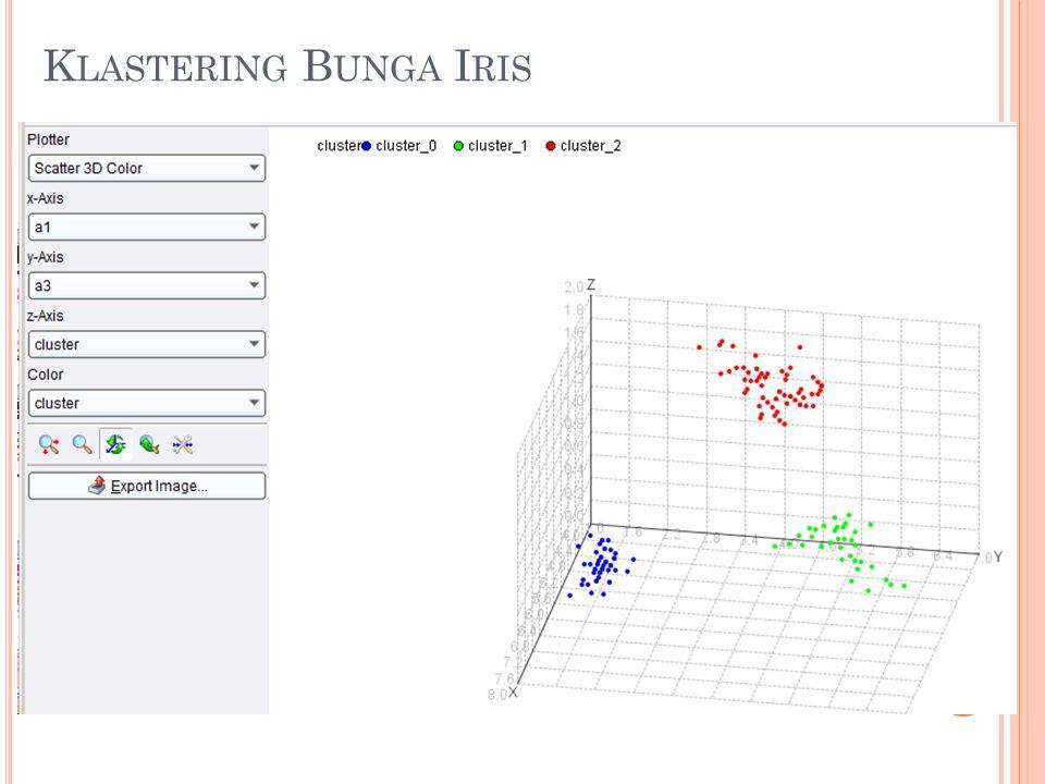 I NPUT – M ETODE – O UTPUT – E VALUATION Input (Data) Metode (Algoritma Data Mining) Output (Pola/Model) Evaluation (Akurasi, AUC, RMSE, etc)