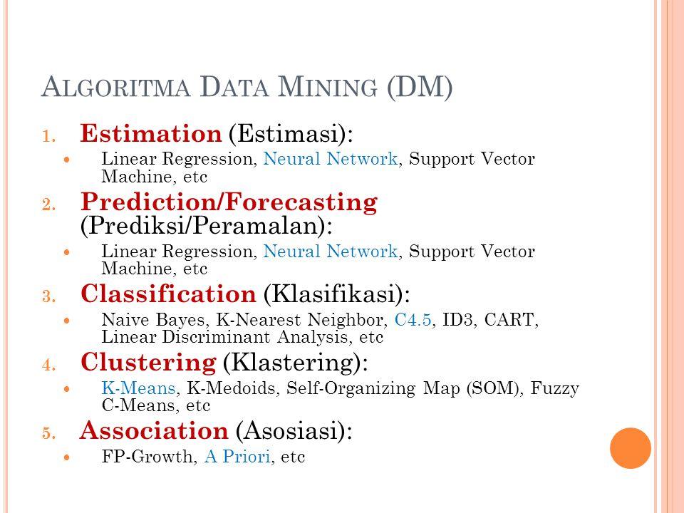 C OGNITIVE -P ERFORMANCE T EST 1.Sebutkan 5 peran utama data mining.