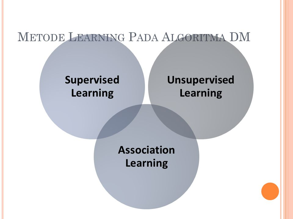M ETODE L EARNING P ADA A LGORITMA DM Supervised Learning Association Learning Unsupervised Learning