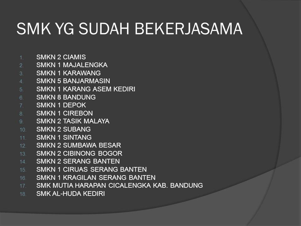 SMK YG SUDAH BEKERJASAMA 1.SMKN 2 CIAMIS 2. SMKN 1 MAJALENGKA 3.