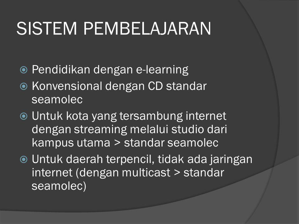 SISTEM PEMBELAJARAN  Pendidikan dengan e-learning  Konvensional dengan CD standar seamolec  Untuk kota yang tersambung internet dengan streaming melalui studio dari kampus utama > standar seamolec  Untuk daerah terpencil, tidak ada jaringan internet (dengan multicast > standar seamolec)