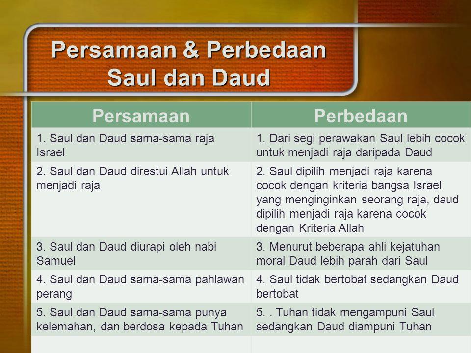 Persamaan & Perbedaan Saul dan Daud PersamaanPerbedaan 1. Saul dan Daud sama-sama raja Israel 1. Dari segi perawakan Saul lebih cocok untuk menjadi ra