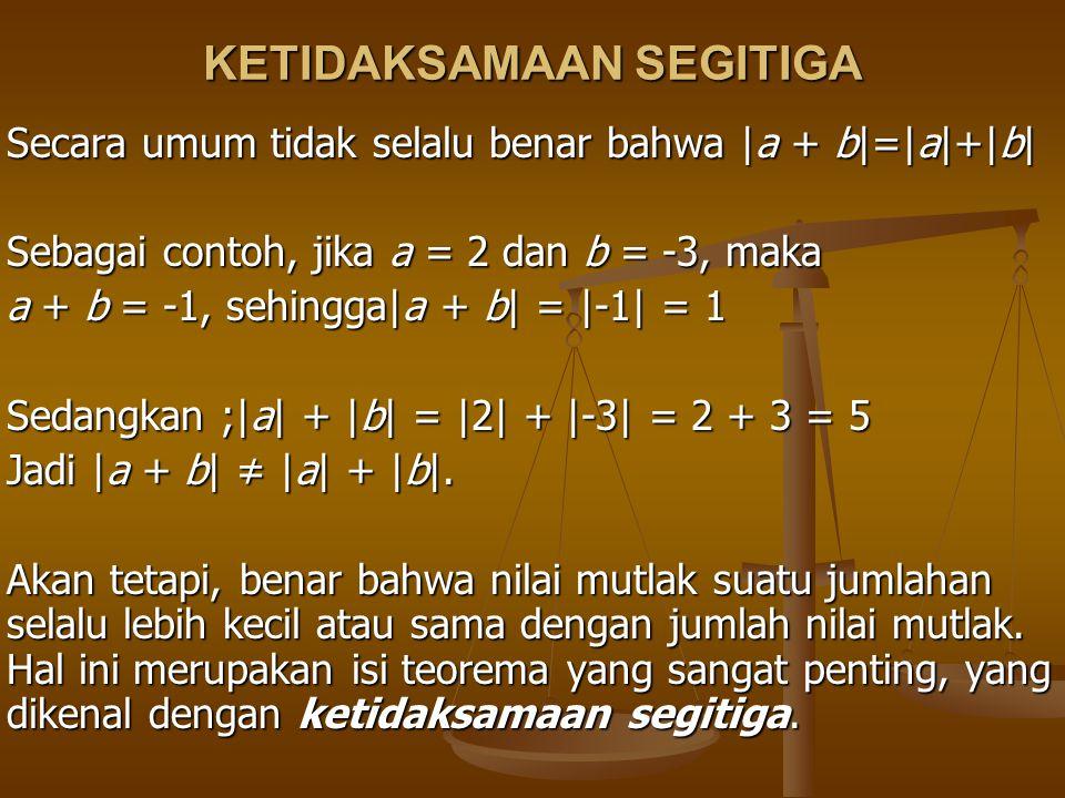 KETIDAKSAMAAN SEGITIGA Secara umum tidak selalu benar bahwa |a + b|=|a|+|b| Secara umum tidak selalu benar bahwa |a + b|=|a|+|b| Sebagai contoh, jika