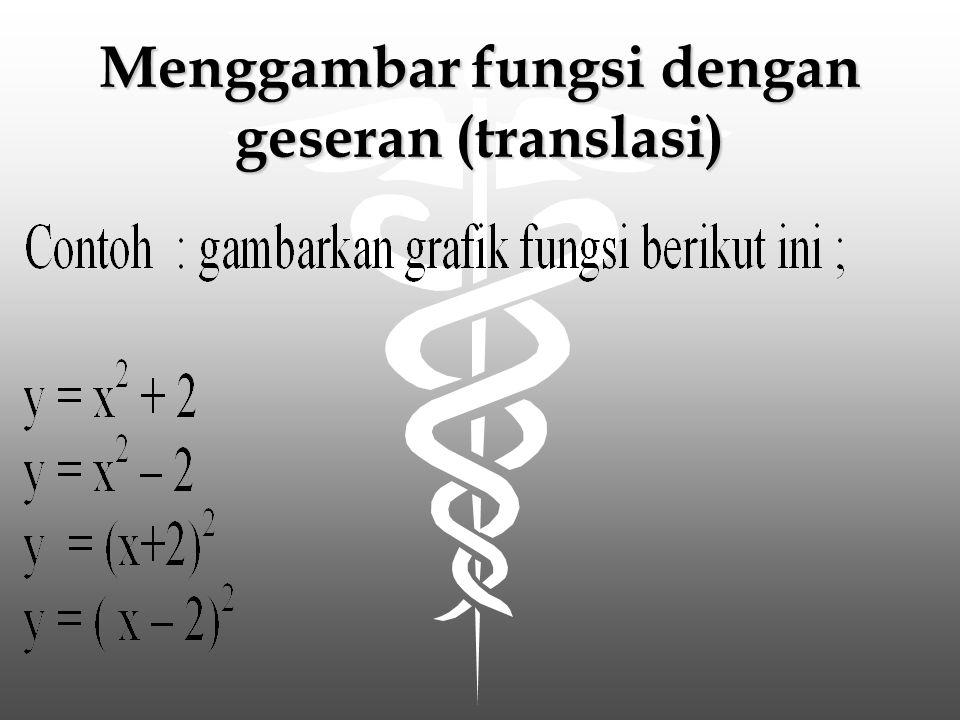 Menggambar fungsi dengan geseran (translasi)