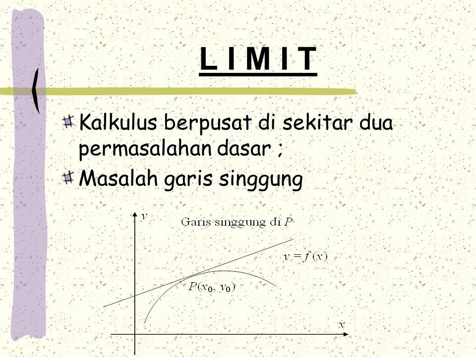 L I M I T Kalkulus berpusat di sekitar dua permasalahan dasar ; Masalah garis singgung