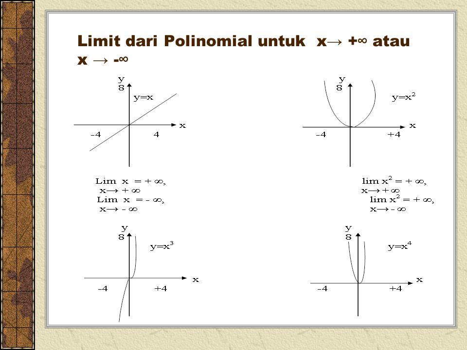 Limit dari Polinomial untuk x→ +∞ atau x → -∞