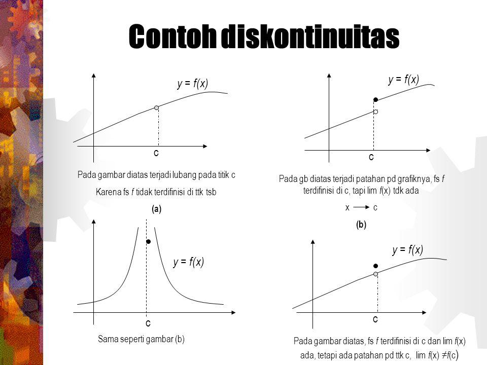 Contoh diskontinuitas y = f(x) c c c c Pada gambar diatas terjadi lubang pada titik c Karena fs f tidak terdifinisi di ttk tsb (a) Pada gb diatas terj