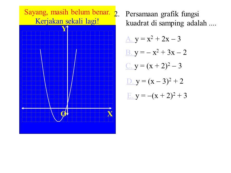 XO Y 2. Persamaan grafik fungsi kuadrat di samping adalah.... B. y =  x 2 + 3x  2 C. y = (x + 2) 2  3 D. y = (x  3) 2 + 2 E. y =  (x + 2) 2 + 3 A