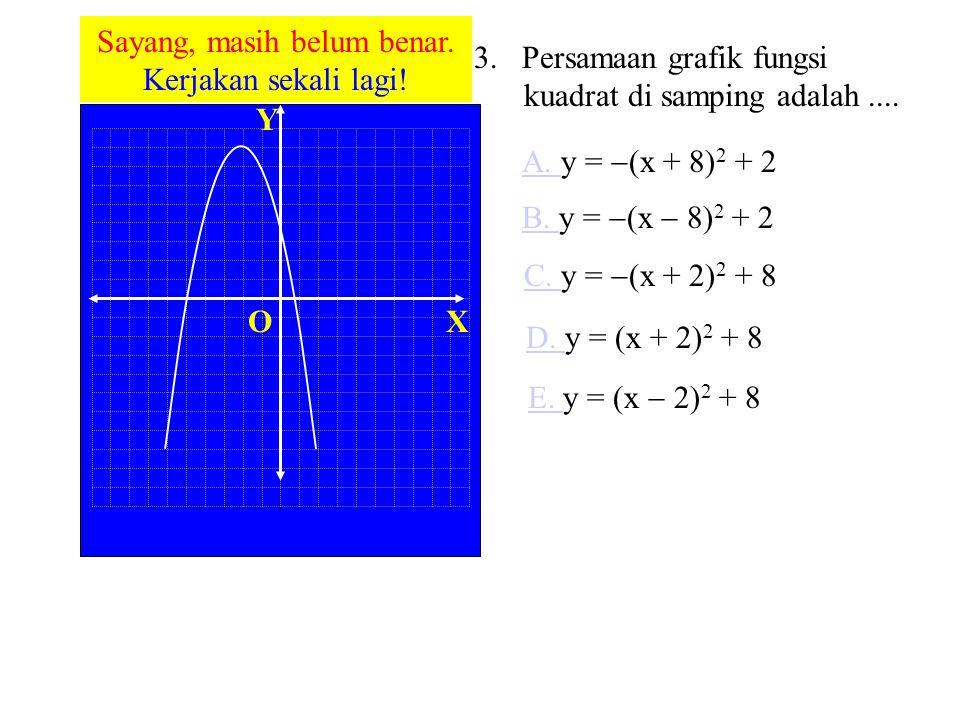 XO Y 3. Persamaan grafik fungsi kuadrat di samping adalah.... B. B. y =  (x  8) 2 + 2 C. y =  (x + 2) 2 + 8 D. y = (x + 2) 2 + 8 E. y = (x  2) 2 +