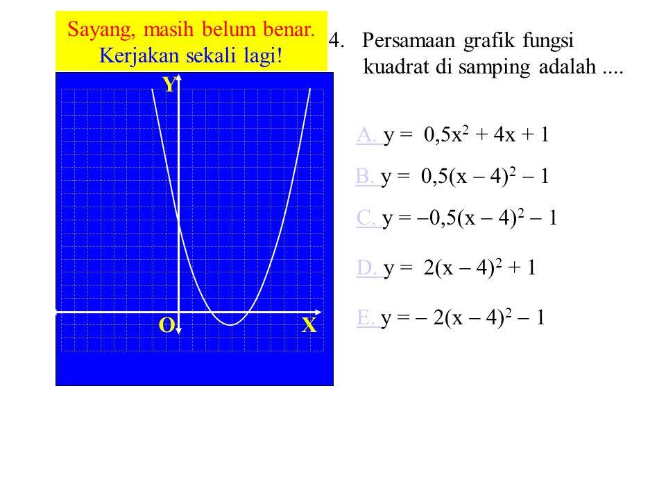 XO Y 4. Persamaan grafik fungsi kuadrat di samping adalah.... A. y = 0,5x 2 + 4x + 1 B. y = 0,5(x  4) 2  1 C. y =  0,5(x  4) 2  1 D. y = 2(x  4)