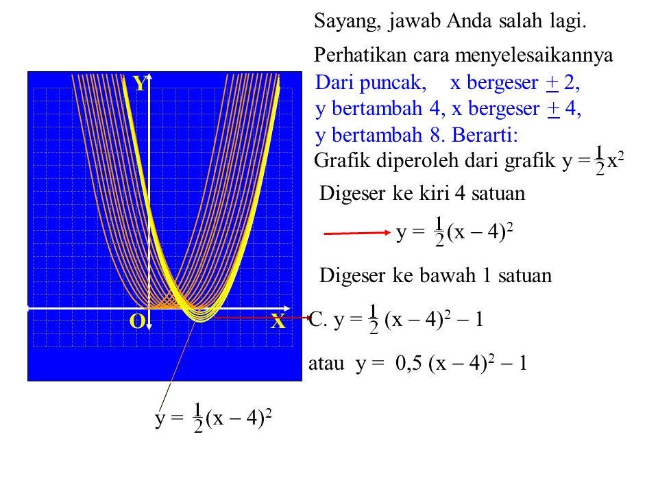 Sayang, masih belum benar. Kerjakan sekali lagi! XO Y 4. Persamaan grafik fungsi kuadrat di samping adalah.... A. y = 0,5x 2 + 4x + 1 B. y = 0,5(x  4