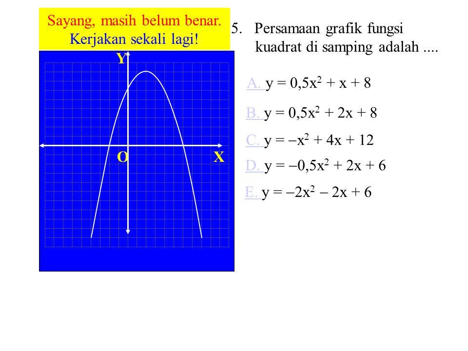 XO Y 5. Persamaan grafik fungsi kuadrat di samping adalah.... A. y = 0,5x 2 + x + 8 B. y = 0,5x 2 + 2x + 8 C. y =  x 2 + 4x + 12 D. y =  0,5x 2 + 2x