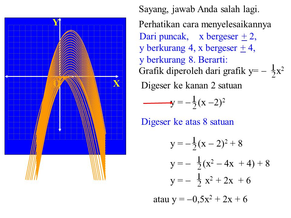 Sayang, masih belum benar. Kerjakan sekali lagi! XO Y 5. Persamaan grafik fungsi kuadrat di samping adalah.... A. y = 0,5x 2 + x + 8 B. y = 0,5x 2 + 2