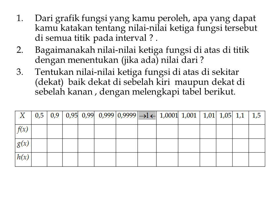 4.Berdasarkan tabel dan grafik yang telah kamu peroleh, maka dapat kita simpulkan untuk ketiga fungsi di atas mengenai nilai fungsi di titik-titik yang dekat dan semakin dekat dengan, sebagai berikut.