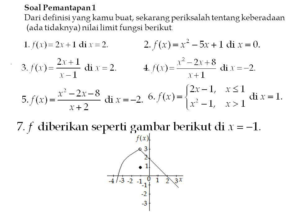 Limit Satu Sisi (Sepihak) Gambarlah grafik fungsi-fungsi berikut, kemudian selidikilah limit fungsi di x = 0.