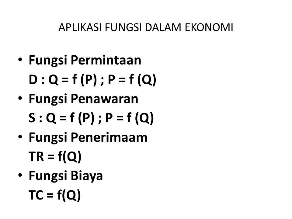 APLIKASI FUNGSI DALAM EKONOMI Fungsi Permintaan D : Q = f (P) ; P = f (Q) Fungsi Penawaran S : Q = f (P) ; P = f (Q) Fungsi Penerimaam TR = f(Q) Fungs