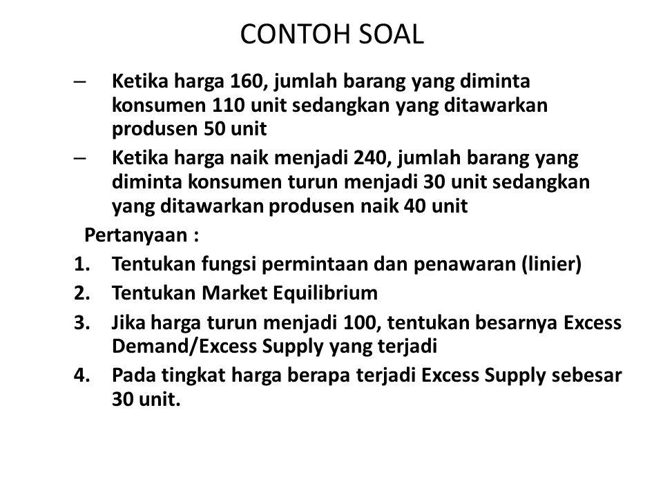 CONTOH SOAL – Ketika harga 160, jumlah barang yang diminta konsumen 110 unit sedangkan yang ditawarkan produsen 50 unit – Ketika harga naik menjadi 24