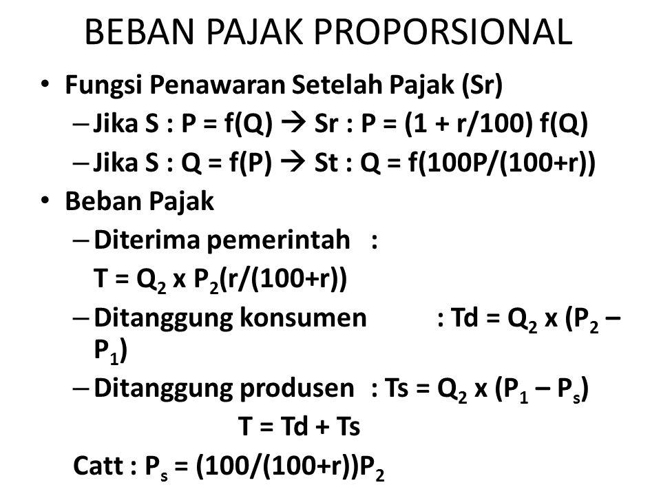 BEBAN PAJAK PROPORSIONAL Fungsi Penawaran Setelah Pajak (Sr) – Jika S : P = f(Q)  Sr : P = (1 + r/100) f(Q) – Jika S : Q = f(P)  St : Q = f(100P/(100+r)) Beban Pajak – Diterima pemerintah : T = Q 2 x P 2 (r/(100+r)) – Ditanggung konsumen : Td = Q 2 x (P 2 – P 1 ) – Ditanggung produsen : Ts = Q 2 x (P 1 – P s ) T = Td + Ts Catt : P s = (100/(100+r))P 2