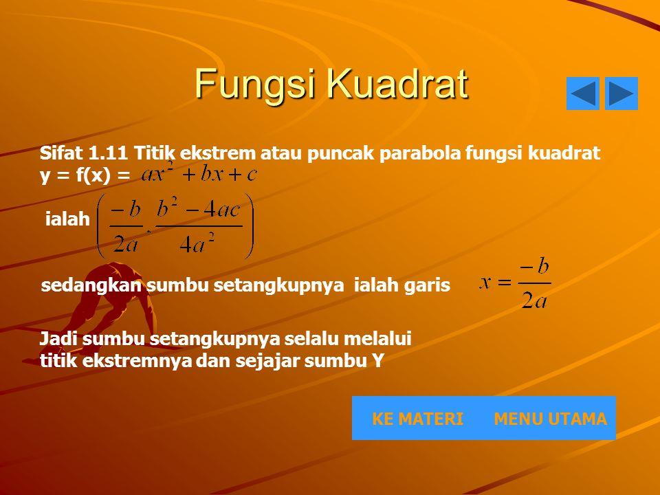 Fungsi Kuadrat MENU UTAMAKE MATERI Sifat 1.11 Titik ekstrem atau puncak parabola fungsi kuadrat y = f(x) = ialah sedangkan sumbu setangkupnya ialah ga