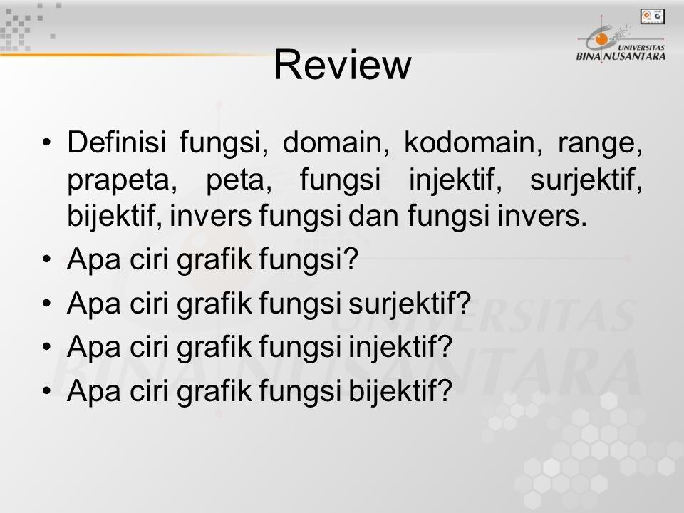 Periksa mana yang fungsi, fgs injektif, surjektif atau pun bijektif ?